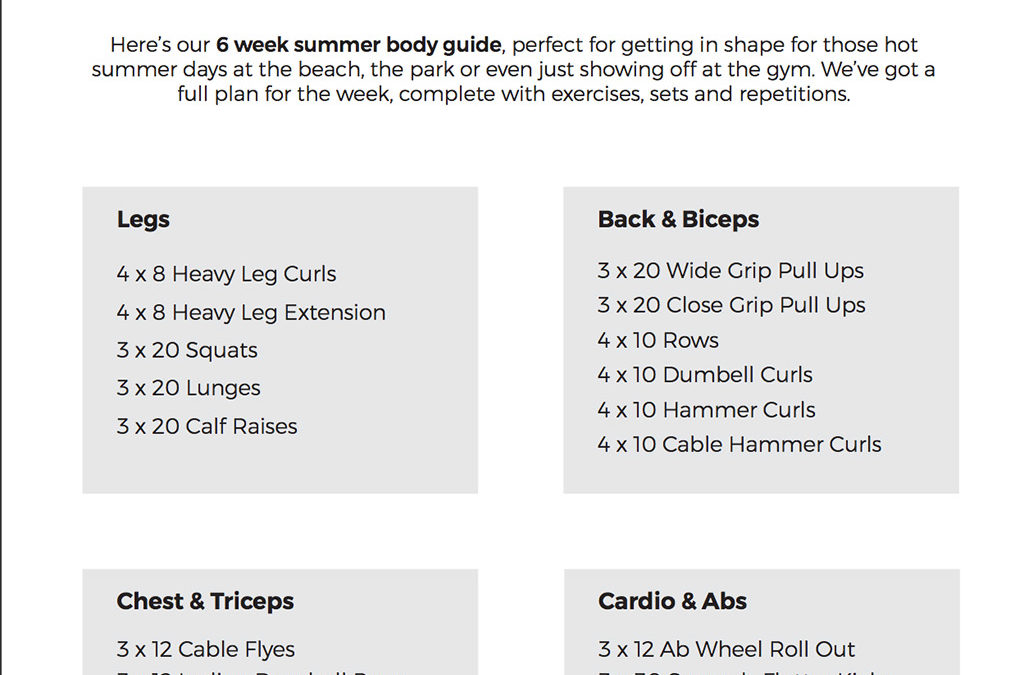 Summer Body Guide – A Guide to Achieving Your Fitness Goals